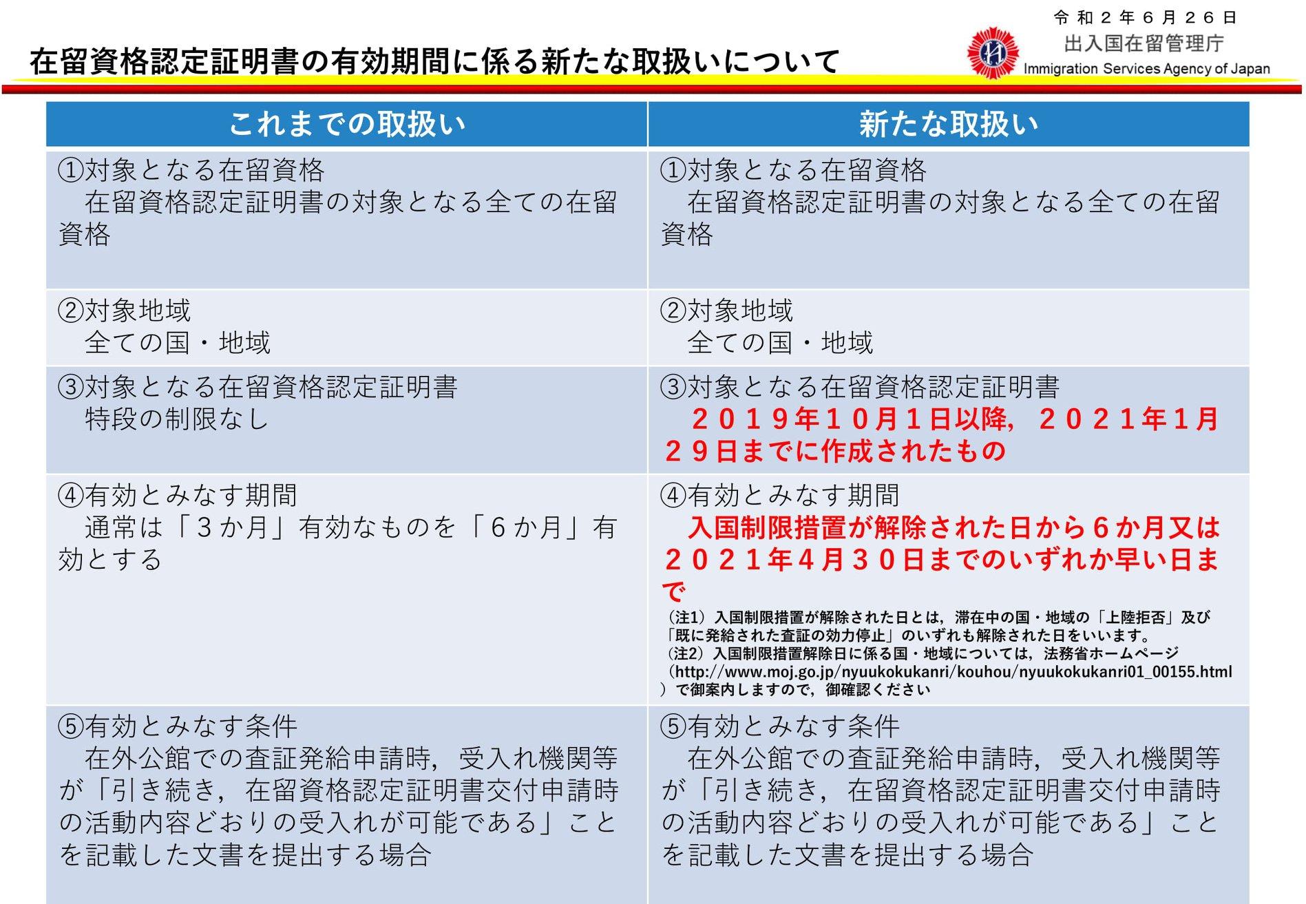 COE và VISA đến Nhật Bản 2
